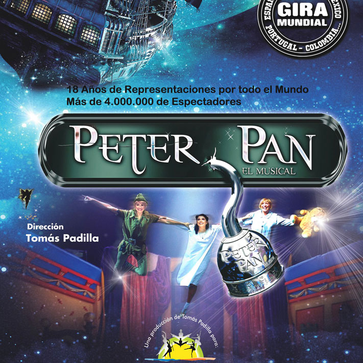 peter pan el INDICE