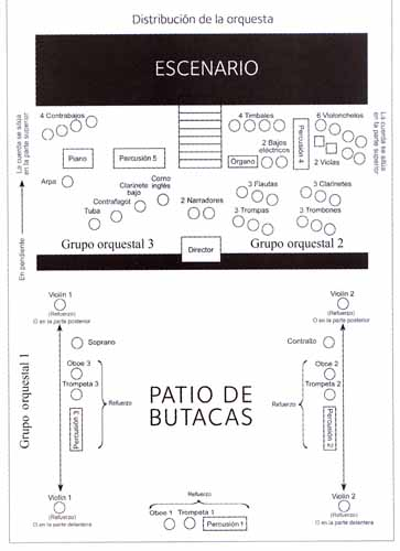 prquest patio butacas b